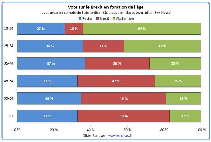 brexit-age-1