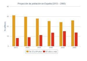 pensiones_2_proyeccionpoblacion